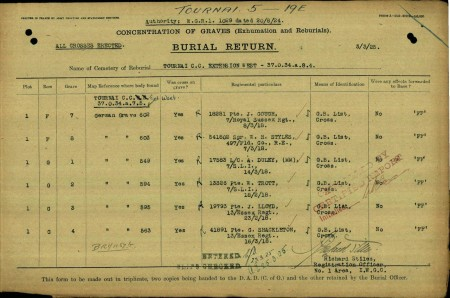 Arnold Duley's reburial form (Source: CWGC)