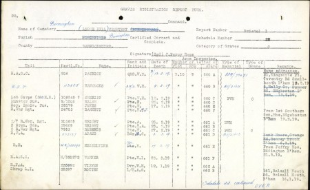 Albert Wright's CWGC records