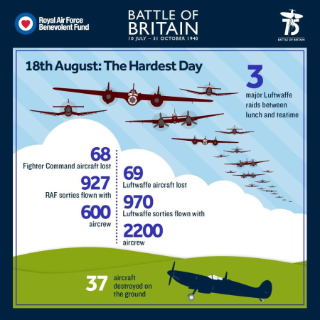 battle of britain infographic